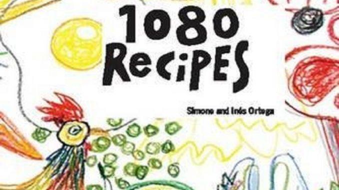 1080 Recipes | RecipesNow!
